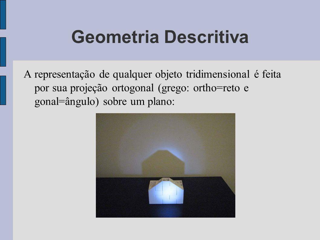 Geometria Descritiva A representação de qualquer objeto tridimensional é feita por sua projeção ortogonal (grego: ortho=reto e gonal=ângulo) sobre um plano: