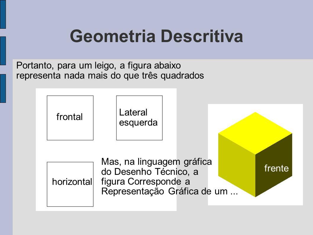Geometria Descritiva Portanto, para um leigo, a figura abaixo representa nada mais do que três quadrados Mas, na linguagem gráfica do Desenho Técnico, a figura Corresponde a Representação Gráfica de um...