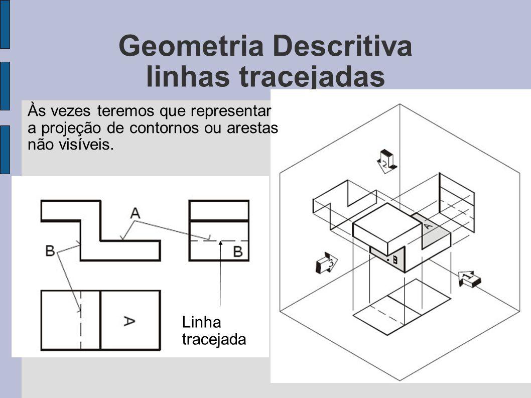 Geometria Descritiva linhas tracejadas Às vezes teremos que representar a projeção de contornos ou arestas não visíveis.