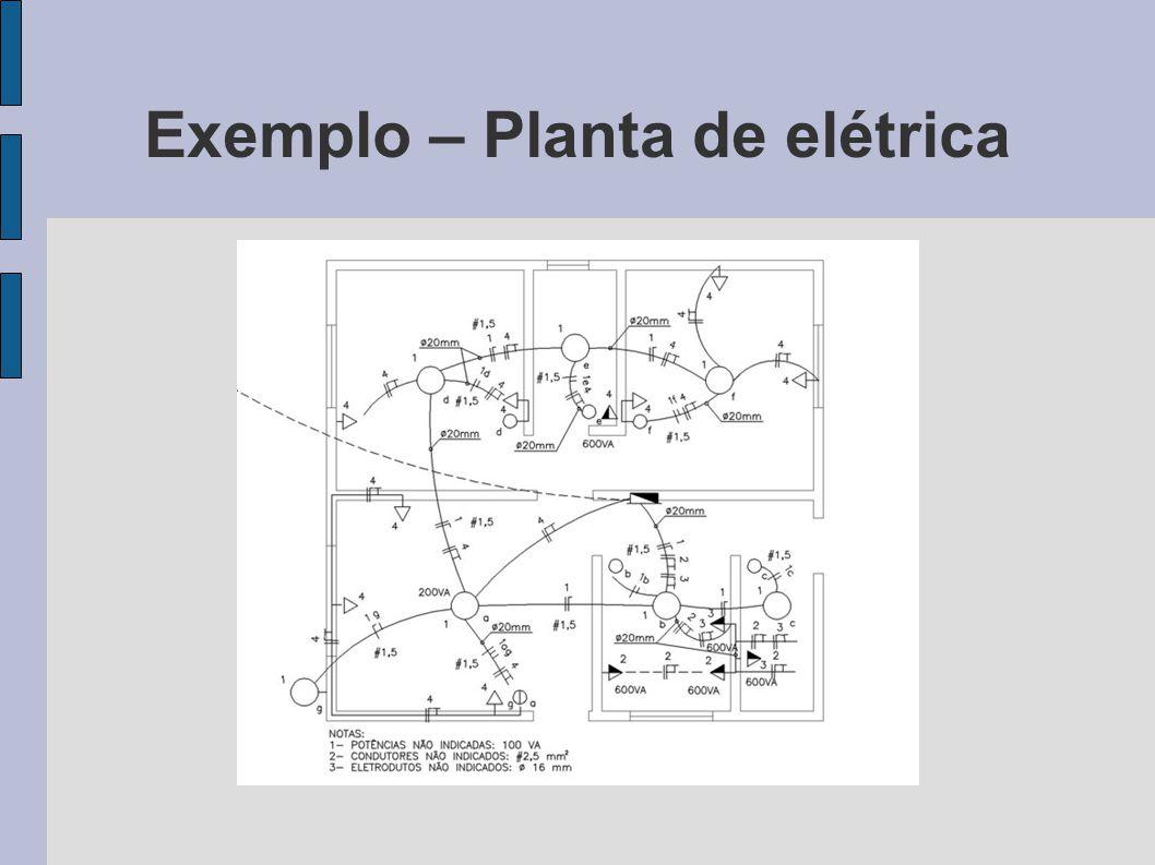 Exemplo – Planta de elétrica