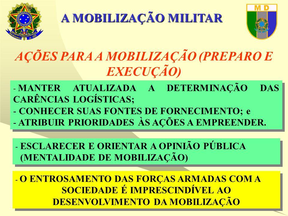 A MOBILIZAÇÃO MILITAR - O ENTROSAMENTO DAS FORÇAS ARMADAS COM A SOCIEDADE É IMPRESCINDÍVEL AO DESENVOLVIMENTO DA MOBILIZAÇÃO - O ENTROSAMENTO DAS FORÇAS ARMADAS COM A SOCIEDADE É IMPRESCINDÍVEL AO DESENVOLVIMENTO DA MOBILIZAÇÃO - MANTER ATUALIZADA A DETERMINAÇÃO DAS CARÊNCIAS LOGÍSTICAS; - CONHECER SUAS FONTES DE FORNECIMENTO; e - ATRIBUIR PRIORIDADES ÀS AÇÕES A EMPREENDER.
