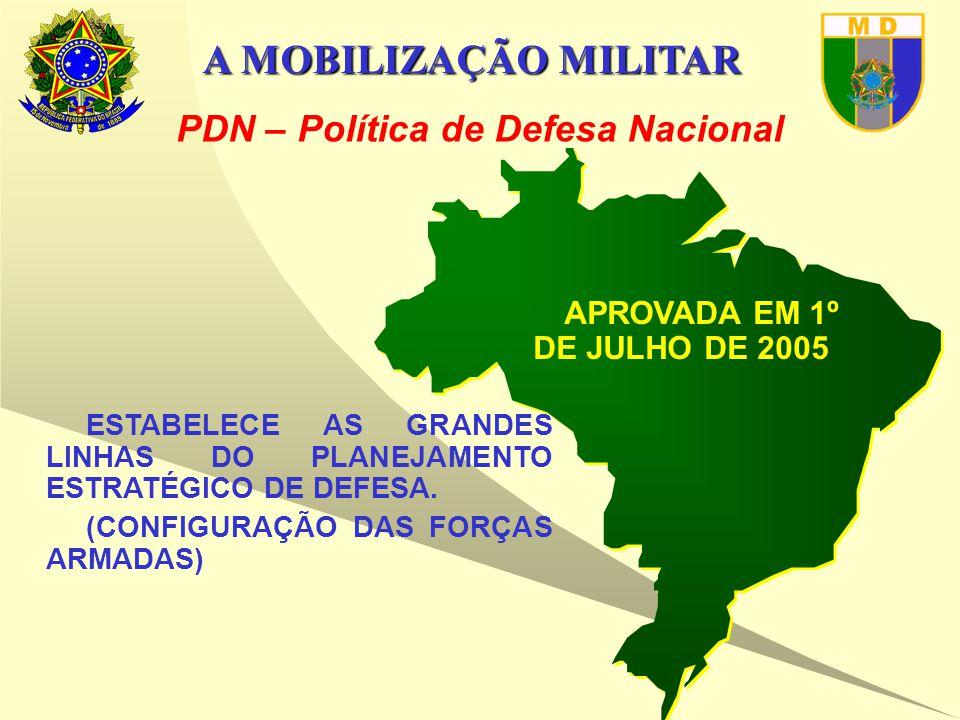 A MOBILIZAÇÃO MILITAR PDN – Política de Defesa Nacional ESTABELECE AS GRANDES LINHAS DO PLANEJAMENTO ESTRATÉGICO DE DEFESA.