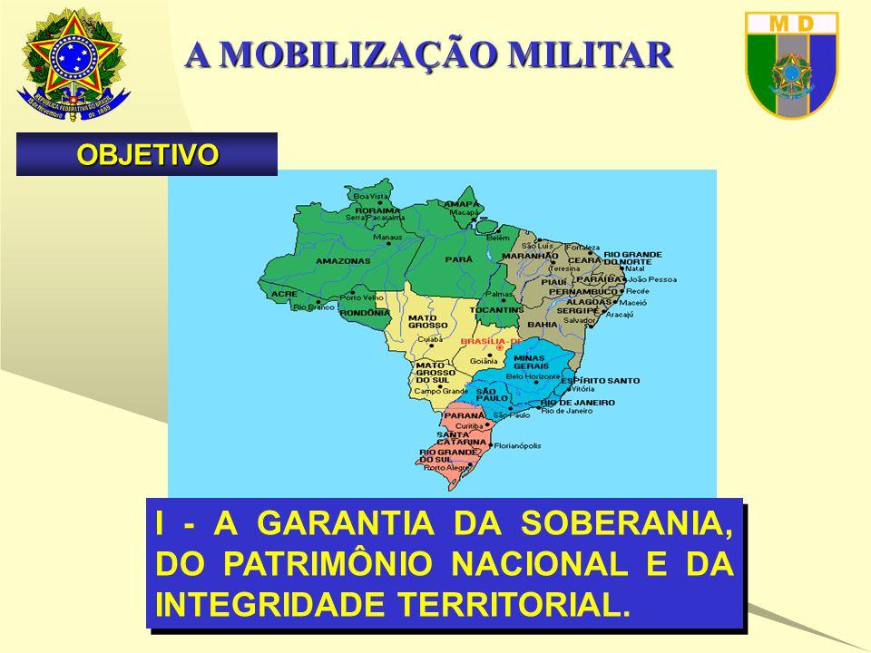 A MOBILIZAÇÃO MILITAR I - A GARANTIA DA SOBERANIA, DO PATRIMÔNIO NACIONAL E DA INTEGRIDADE TERRITORIAL.