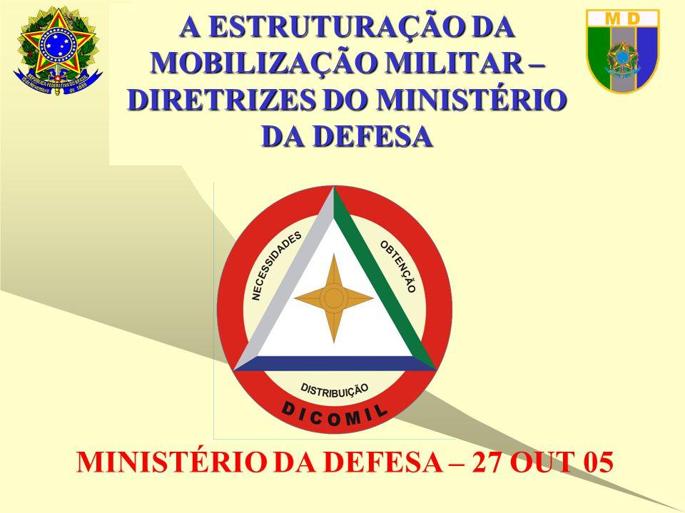 A ESTRUTURAÇÃO DA MOBILIZAÇÃO MILITAR – DIRETRIZES DO MINISTÉRIO DA DEFESA MINISTÉRIO DA DEFESA – 27 OUT 05