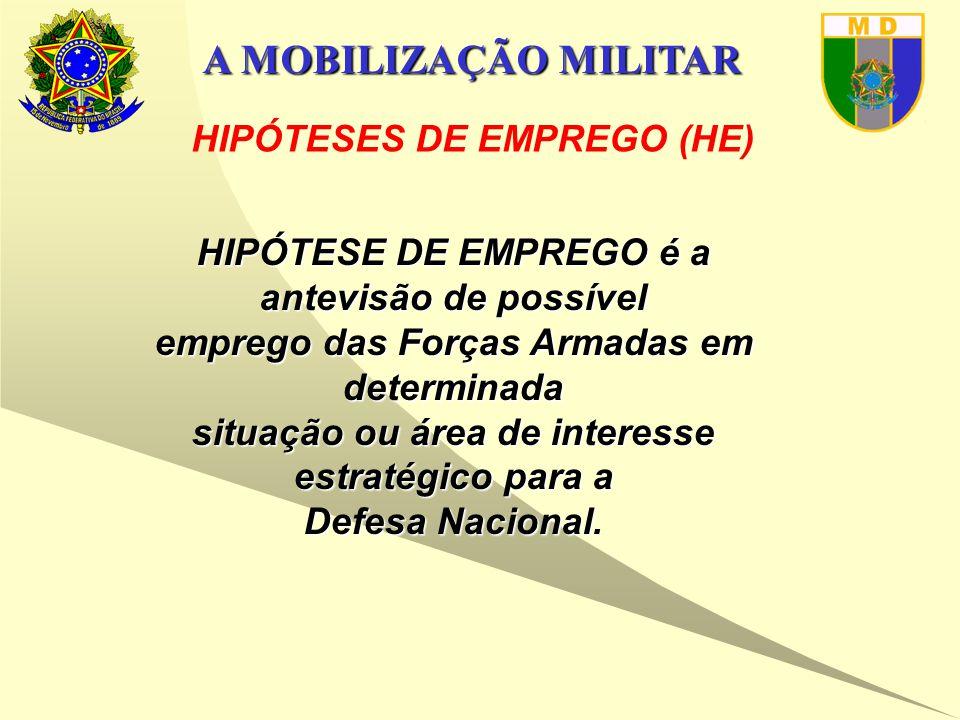 A MOBILIZAÇÃO MILITAR HIPÓTESES DE EMPREGO (HE) HIPÓTESE DE EMPREGO é a antevisão de possível emprego das Forças Armadas em determinada situação ou área de interesse estratégico para a Defesa Nacional.