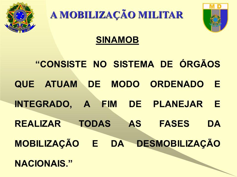 A MOBILIZAÇÃO MILITAR SINAMOB CONSISTE NO SISTEMA DE ÓRGÃOS QUE ATUAM DE MODO ORDENADO E INTEGRADO, A FIM DE PLANEJAR E REALIZAR TODAS AS FASES DA MOBILIZAÇÃO E DA DESMOBILIZAÇÃO NACIONAIS.