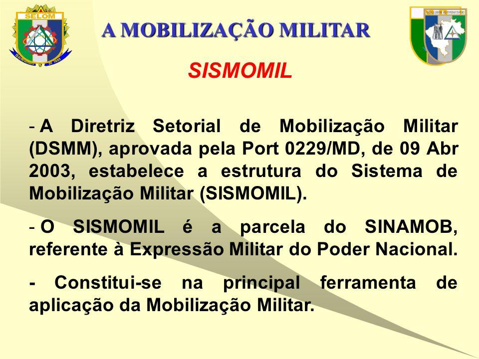 A MOBILIZAÇÃO MILITAR SISMOMIL - A Diretriz Setorial de Mobilização Militar (DSMM), aprovada pela Port 0229/MD, de 09 Abr 2003, estabelece a estrutura do Sistema de Mobilização Militar (SISMOMIL).