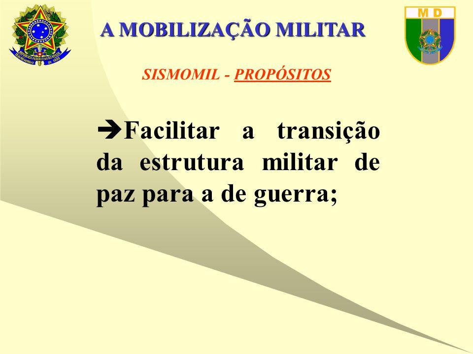 A MOBILIZAÇÃO MILITAR SISMOMIL - PROPÓSITOS  Facilitar a transição da estrutura militar de paz para a de guerra;