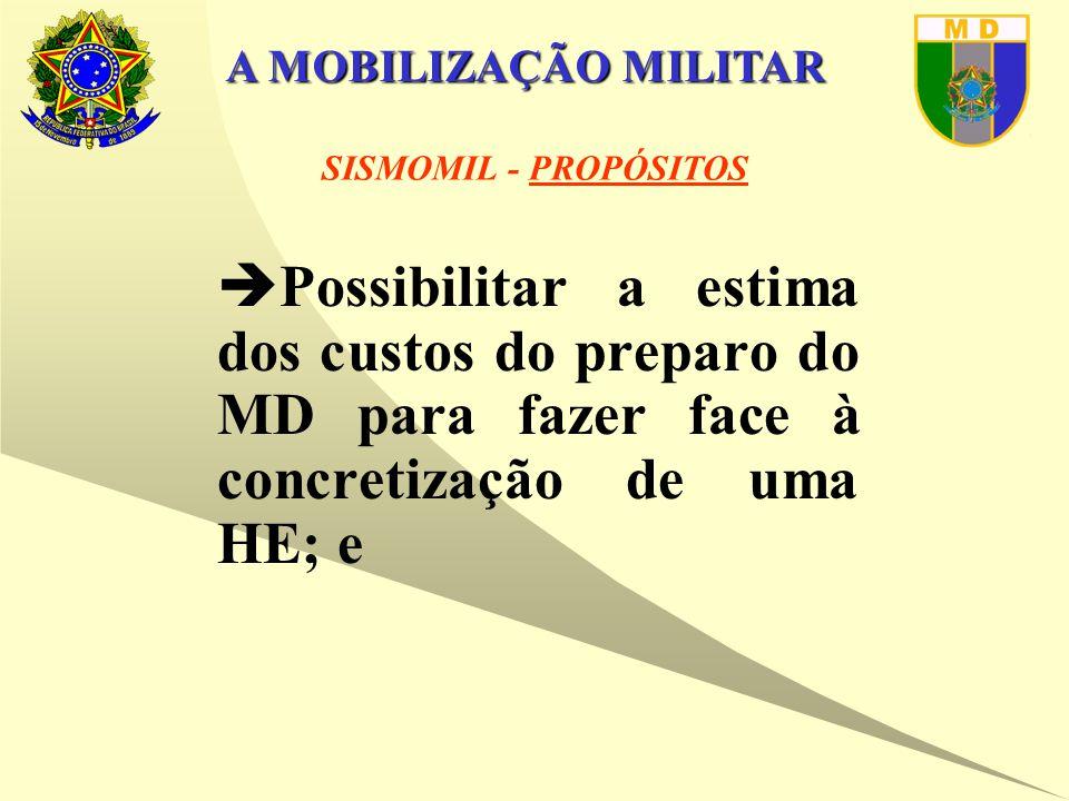 A MOBILIZAÇÃO MILITAR SISMOMIL - PROPÓSITOS  Possibilitar a estima dos custos do preparo do MD para fazer face à concretização de uma HE; e