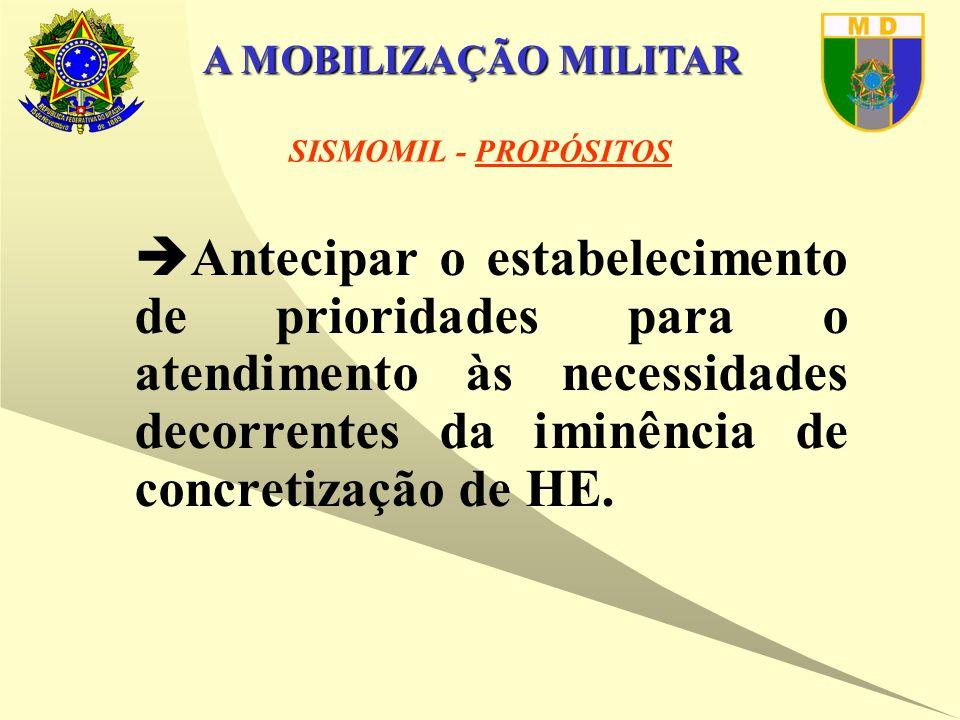 A MOBILIZAÇÃO MILITAR SISMOMIL - PROPÓSITOS  Antecipar o estabelecimento de prioridades para o atendimento às necessidades decorrentes da iminência de concretização de HE.