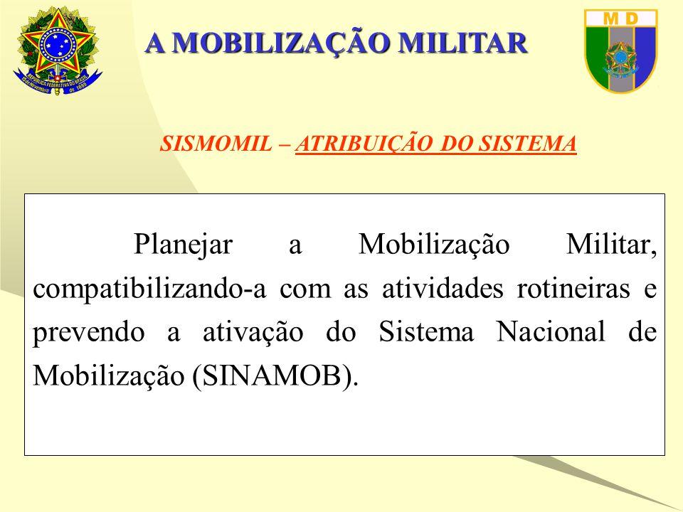 A MOBILIZAÇÃO MILITAR  Planejar a Mobilização Militar, compatibilizando-a com as atividades rotineiras e prevendo a ativação do Sistema Nacional de Mobilização (SINAMOB).