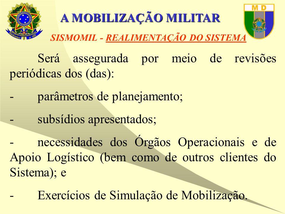 A MOBILIZAÇÃO MILITAR SISMOMIL - REALIMENTAÇÃO DO SISTEMA Será assegurada por meio de revisões periódicas dos (das): -parâmetros de planejamento; -subsídios apresentados; -necessidades dos Órgãos Operacionais e de Apoio Logístico (bem como de outros clientes do Sistema); e -Exercícios de Simulação de Mobilização.