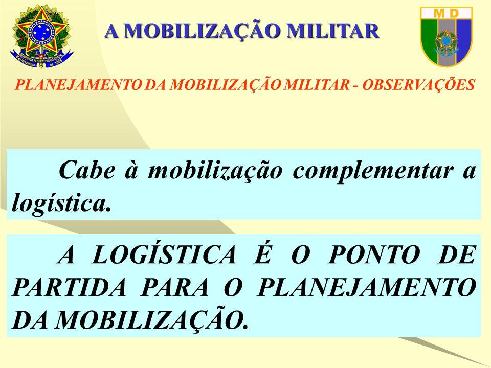 A MOBILIZAÇÃO MILITAR PLANEJAMENTO DA MOBILIZAÇÃO MILITAR - OBSERVAÇÕES Cabe à mobilização complementar a logística.