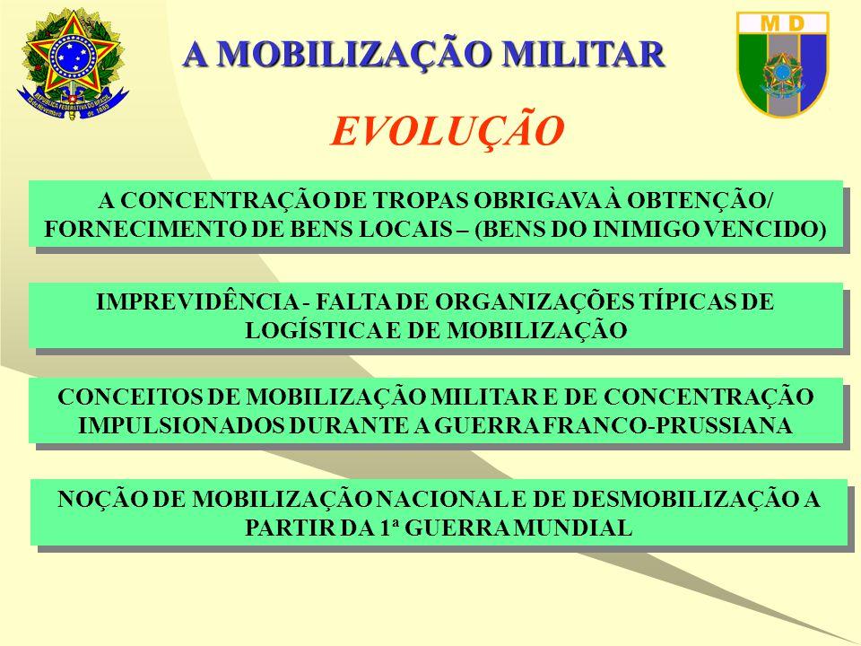 A MOBILIZAÇÃO MILITAR IMPREVIDÊNCIA - FALTA DE ORGANIZAÇÕES TÍPICAS DE LOGÍSTICA E DE MOBILIZAÇÃO CONCEITOS DE MOBILIZAÇÃO MILITAR E DE CONCENTRAÇÃO IMPULSIONADOS DURANTE A GUERRA FRANCO-PRUSSIANA NOÇÃO DE MOBILIZAÇÃO NACIONAL E DE DESMOBILIZAÇÃO A PARTIR DA 1ª GUERRA MUNDIAL A CONCENTRAÇÃO DE TROPAS OBRIGAVA À OBTENÇÃO/ FORNECIMENTO DE BENS LOCAIS – (BENS DO INIMIGO VENCIDO) EVOLUÇÃO