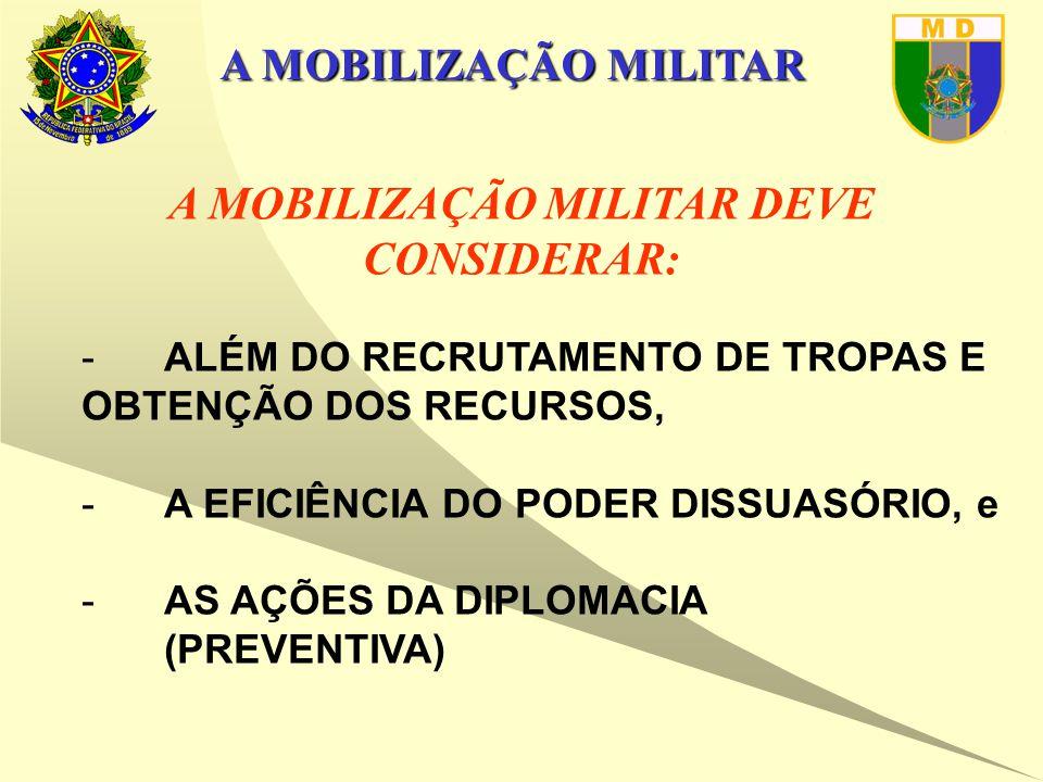 A MOBILIZAÇÃO MILITAR ESTRATÉGIA MILITAR DE DEFESA Aprovada em 2002.