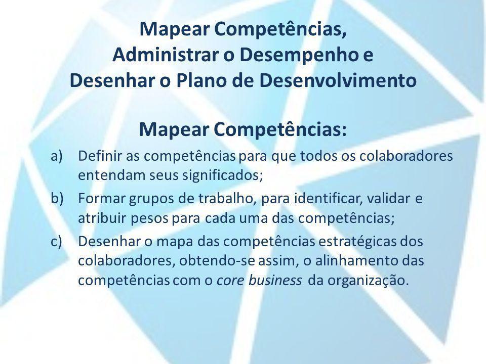 Mapear Competências, Administrar o Desempenho e Desenhar o Plano de Desenvolvimento Mapear Competências: a)Definir as competências para que todos os colaboradores entendam seus significados; b)Formar grupos de trabalho, para identificar, validar e atribuir pesos para cada uma das competências; c)Desenhar o mapa das competências estratégicas dos colaboradores, obtendo-se assim, o alinhamento das competências com o core business da organização.