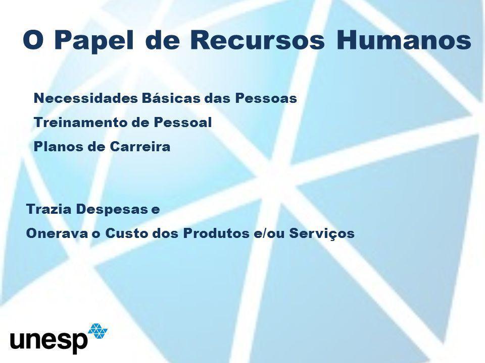 O Papel de Recursos Humanos Necessidades Básicas das Pessoas Treinamento de Pessoal Planos de Carreira Trazia Despesas e Onerava o Custo dos Produtos e/ou Serviços