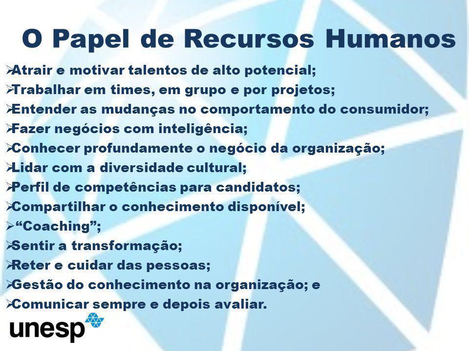 O Papel de Recursos Humanos  Atrair e motivar talentos de alto potencial;  Trabalhar em times, em grupo e por projetos;  Entender as mudanças no co