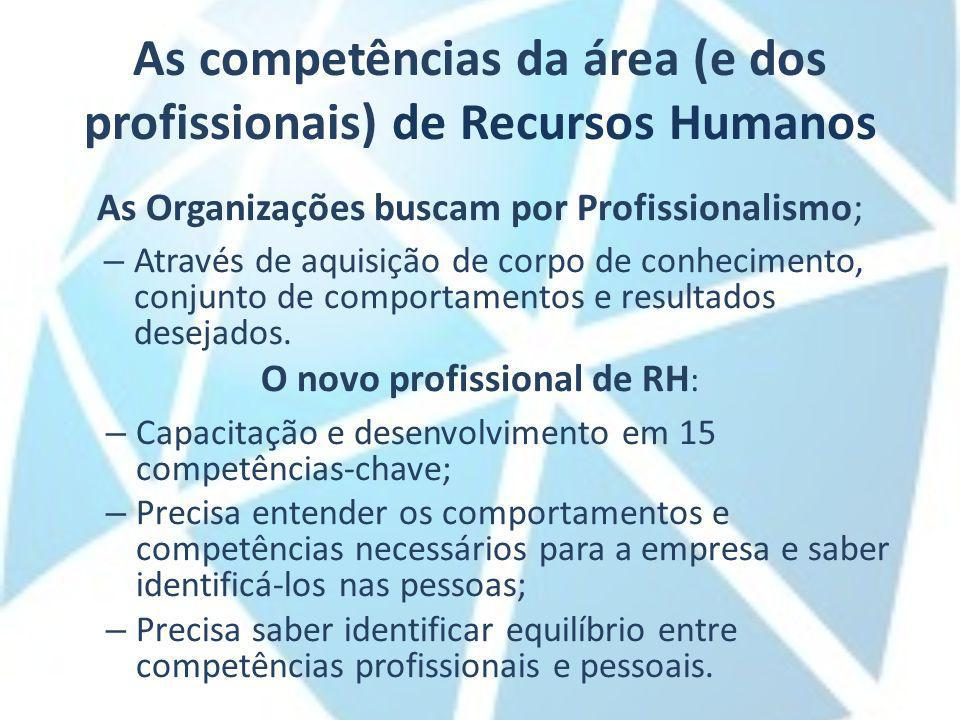 As competências da área (e dos profissionais) de Recursos Humanos As Organizações buscam por Profissionalismo; – Através de aquisição de corpo de conhecimento, conjunto de comportamentos e resultados desejados.