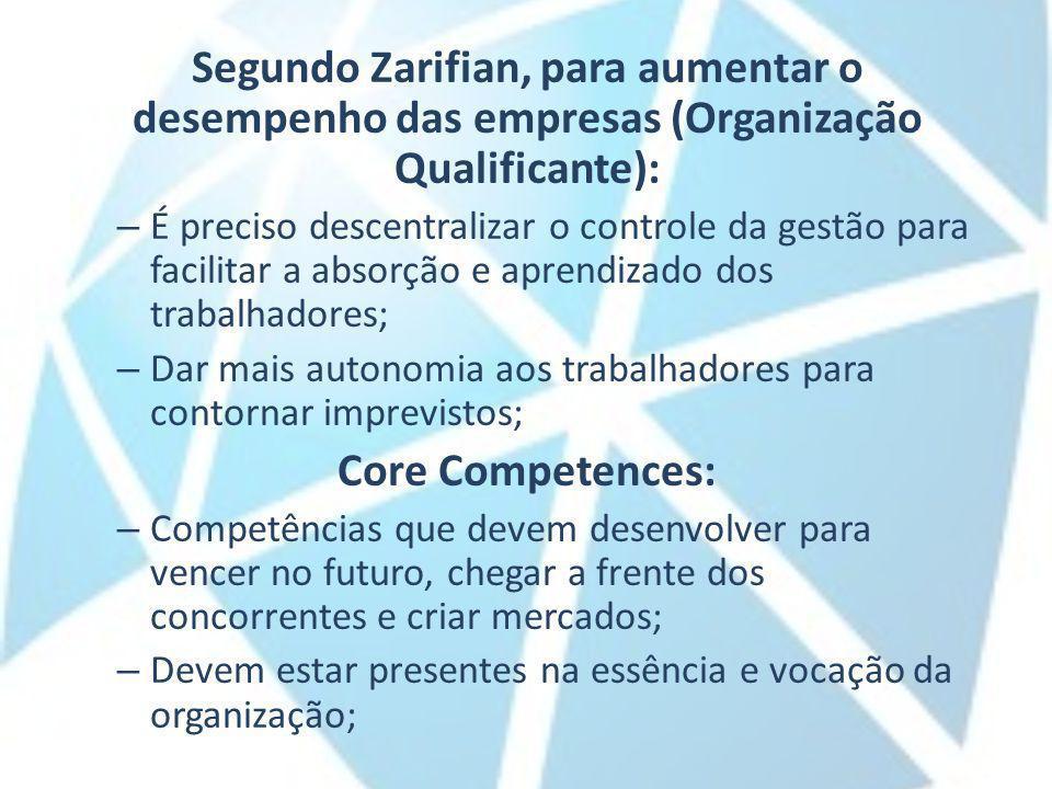 Segundo Zarifian, para aumentar o desempenho das empresas (Organização Qualificante): – É preciso descentralizar o controle da gestão para facilitar a