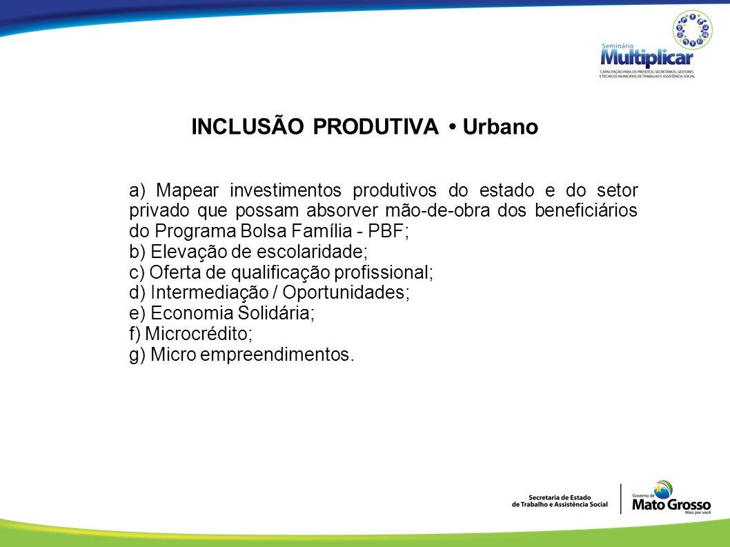 INCLUSÃO PRODUTIVA Urbano a) Mapear investimentos produtivos do estado e do setor privado que possam absorver mão-de-obra dos beneficiários do Program