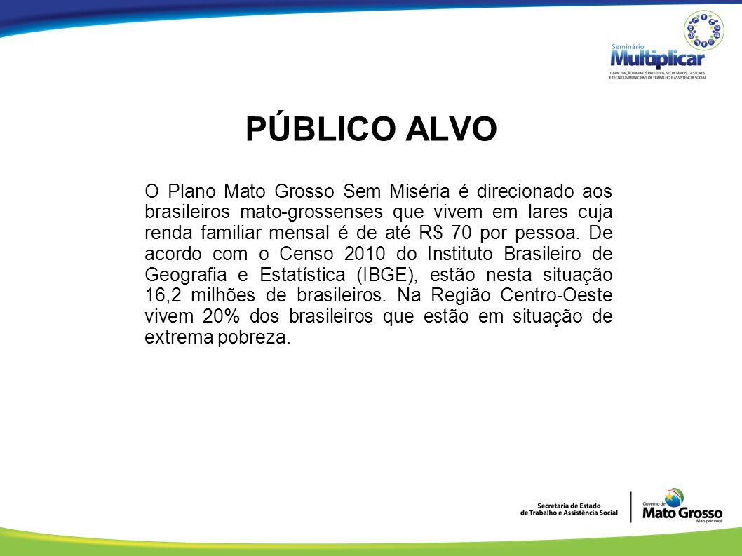 PÚBLICO ALVO O Plano Mato Grosso Sem Miséria é direcionado aos brasileiros mato-grossenses que vivem em lares cuja renda familiar mensal é de até R$ 7