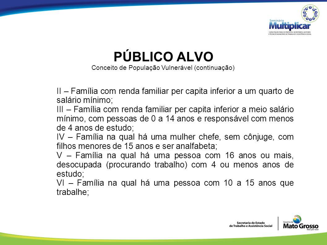PÚBLICO ALVO Conceito de População Vulnerável (continuação) II – Família com renda familiar per capita inferior a um quarto de salário mínimo; III – F