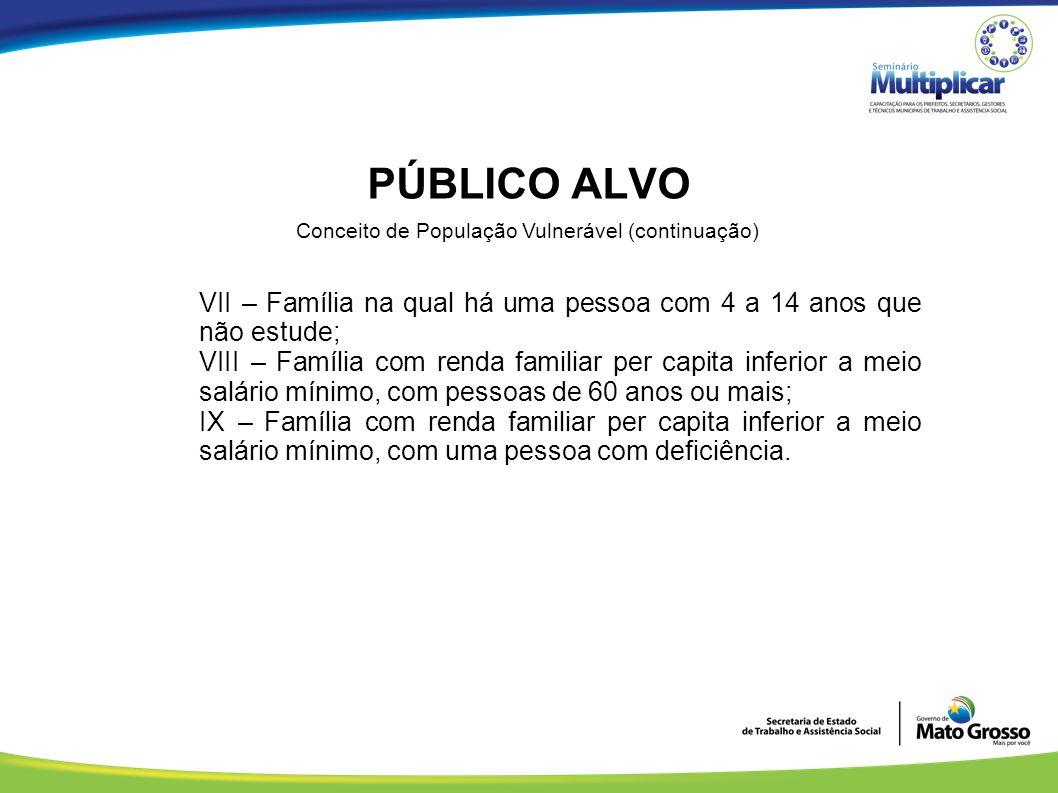 PÚBLICO ALVO Conceito de População Vulnerável (continuação) VII – Família na qual há uma pessoa com 4 a 14 anos que não estude; VIII – Família com ren