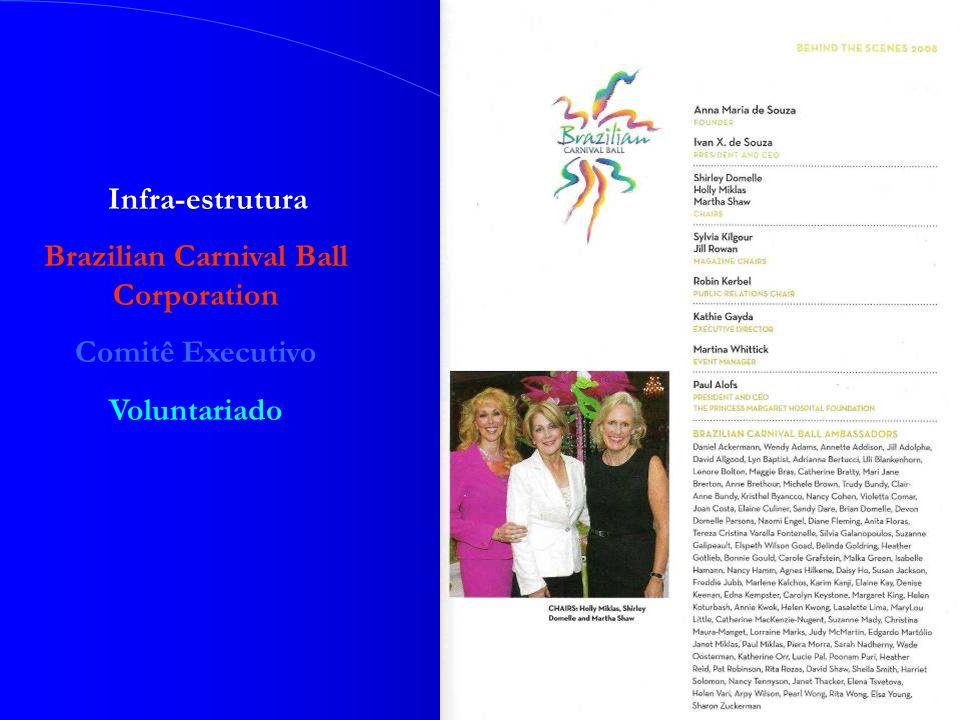 Infra-estrutura Brazilian Carnival Ball Corporation Comitê Executivo Voluntariado