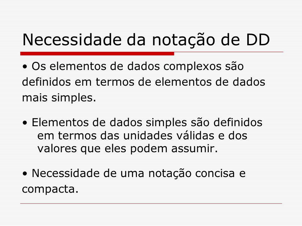 Necessidade da notação de DD Os elementos de dados complexos são definidos em termos de elementos de dados mais simples. Elementos de dados simples sã