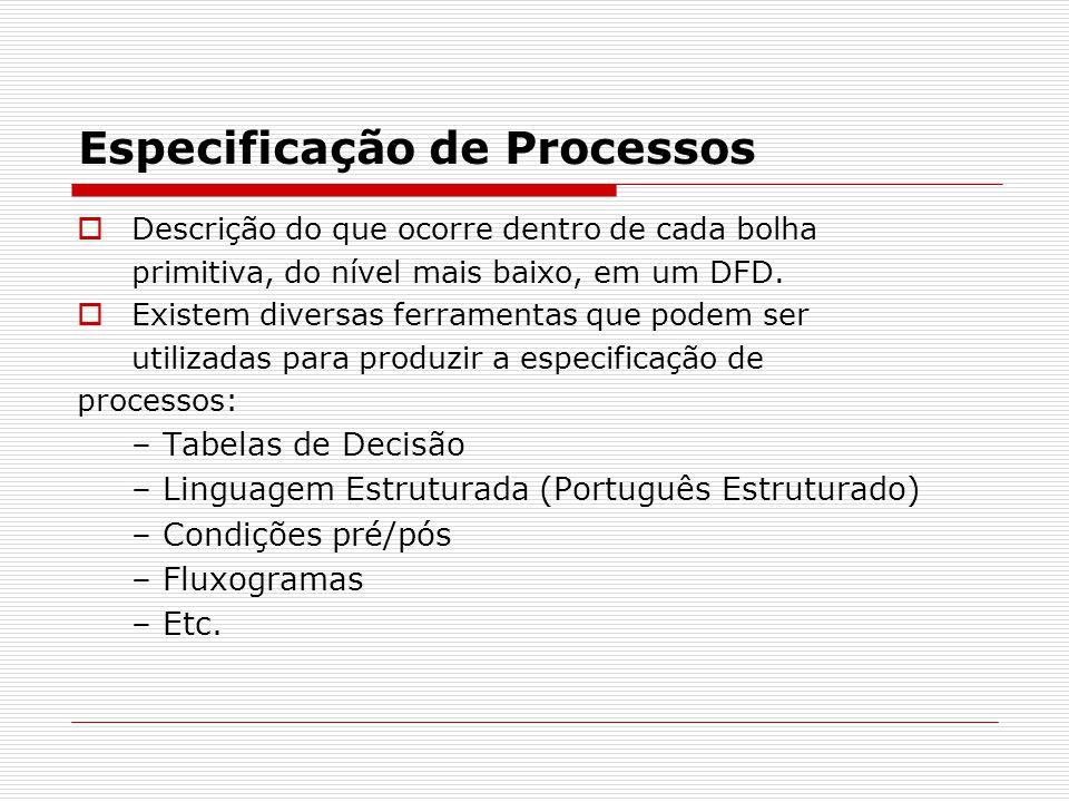 Especificação de Processos  Descrição do que ocorre dentro de cada bolha primitiva, do nível mais baixo, em um DFD.  Existem diversas ferramentas qu