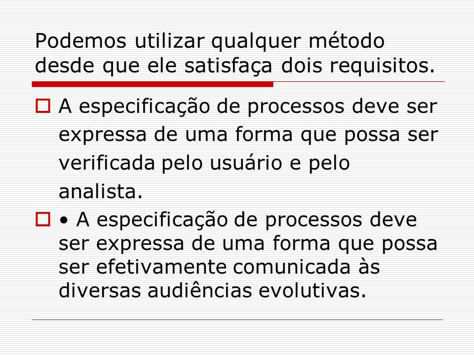 Exemplo de Especificação x FATOR HIPO(X)
