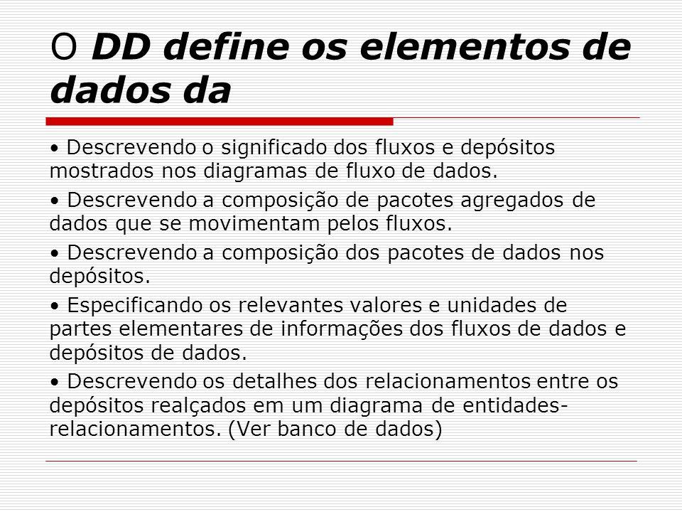 O DD define os elementos de dados da Descrevendo o significado dos fluxos e depósitos mostrados nos diagramas de fluxo de dados. Descrevendo a composi