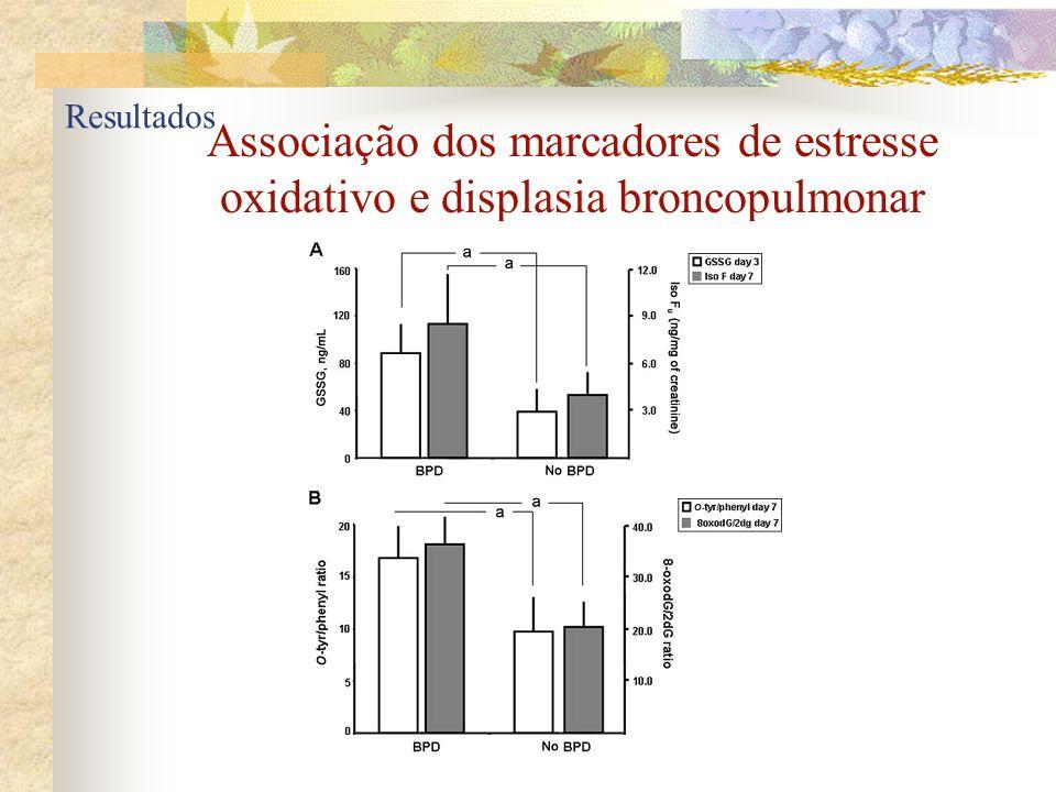 Associação dos marcadores de estresse oxidativo e displasia broncopulmonar Resultados