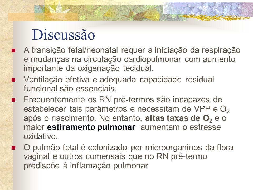 Discussão A transição fetal/neonatal requer a iniciação da respiração e mudanças na circulação cardiopulmonar com aumento importante da oxigenação tecidual.