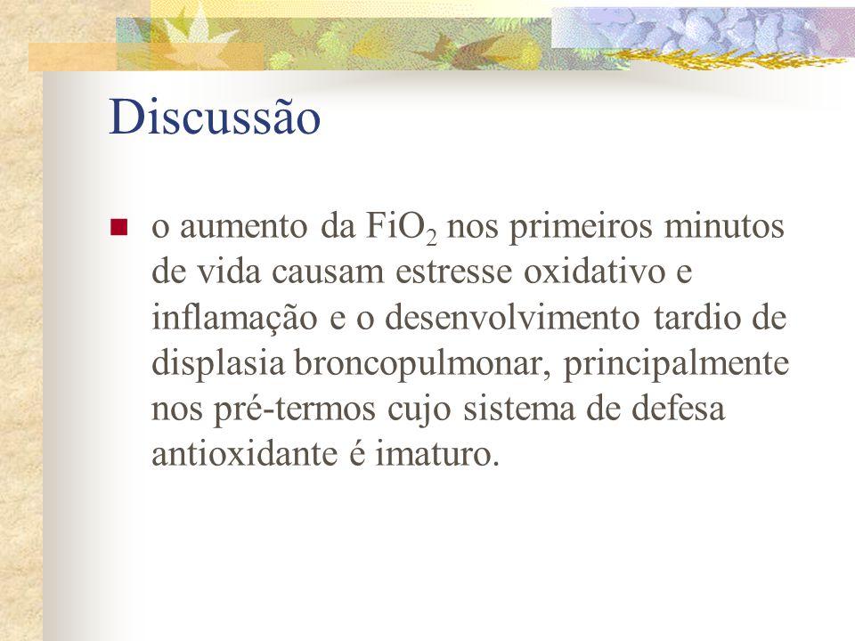 o aumento da FiO 2 nos primeiros minutos de vida causam estresse oxidativo e inflamação e o desenvolvimento tardio de displasia broncopulmonar, principalmente nos pré-termos cujo sistema de defesa antioxidante é imaturo.