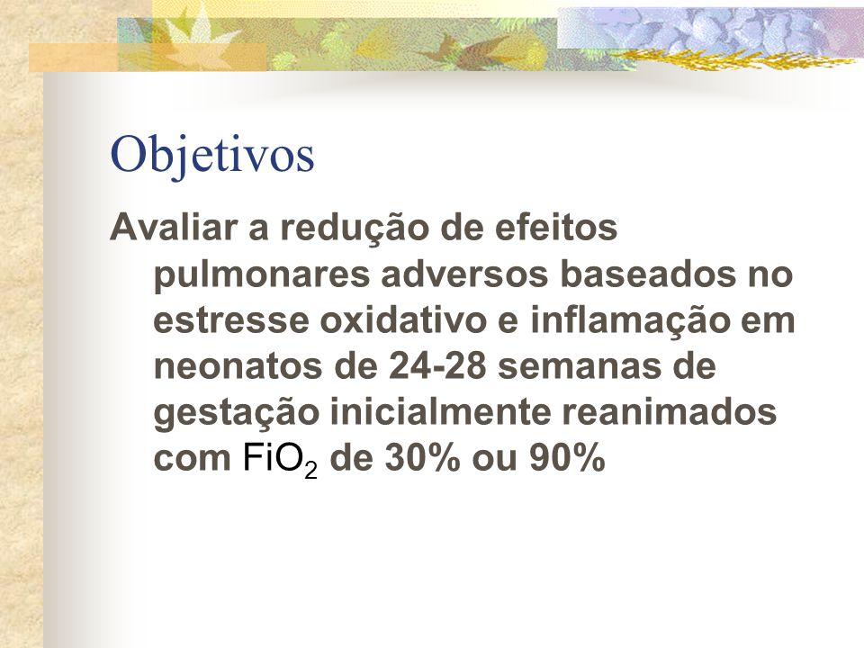 Objetivos Avaliar a redução de efeitos pulmonares adversos baseados no estresse oxidativo e inflamação em neonatos de 24-28 semanas de gestação inicialmente reanimados com FiO 2 de 30% ou 90%