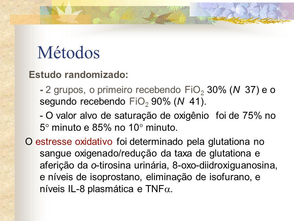 Métodos Estudo randomizado: - 2 grupos, o primeiro recebendo FiO 2 30% (N 37) e o segundo recebendo FiO 2 90% (N 41).