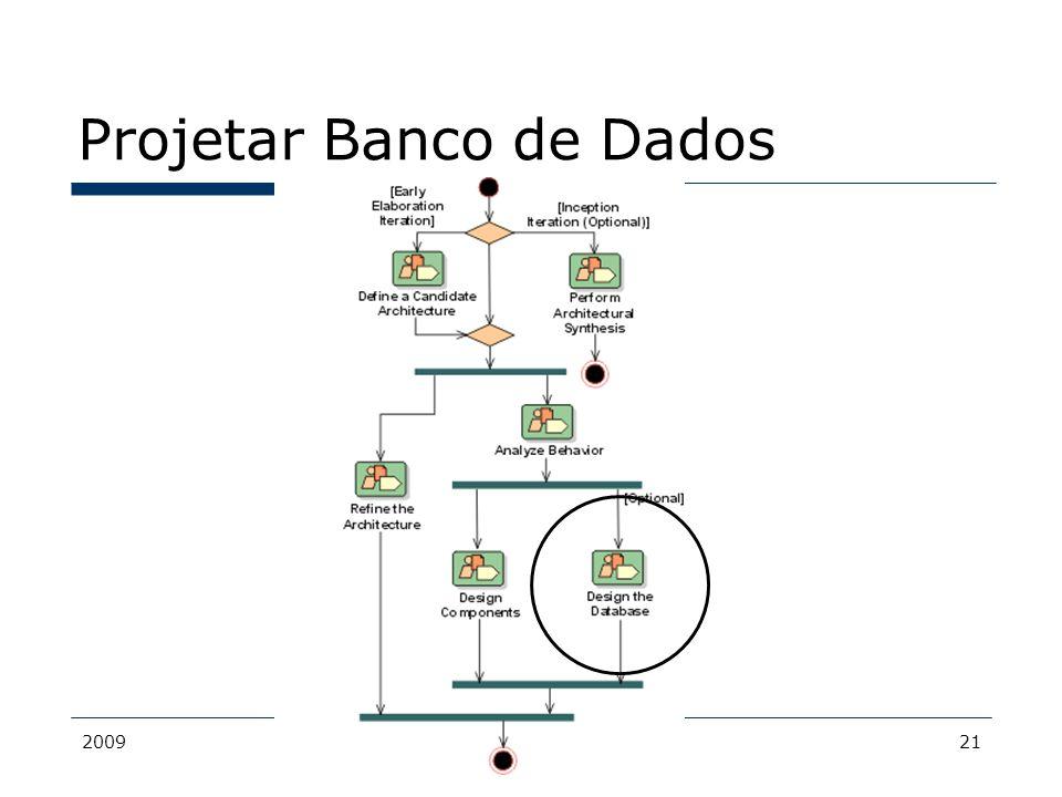 2009MDS - Bacalá21 Projetar Banco de Dados