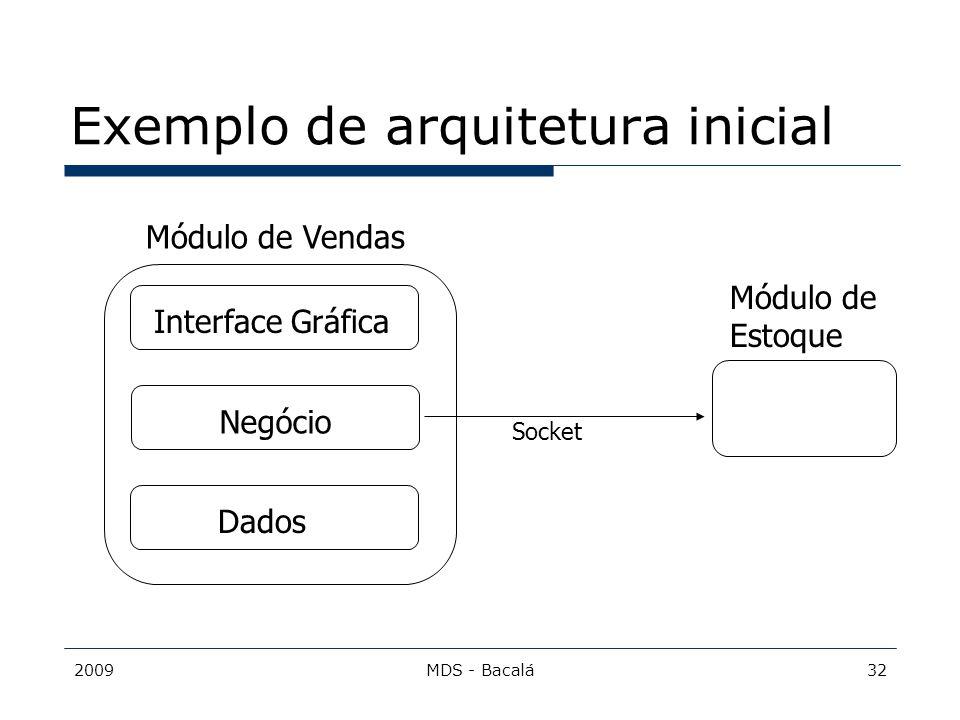 2009MDS - Bacalá32 Exemplo de arquitetura inicial Interface Gráfica Negócio Dados Módulo de Vendas Módulo de Estoque Socket