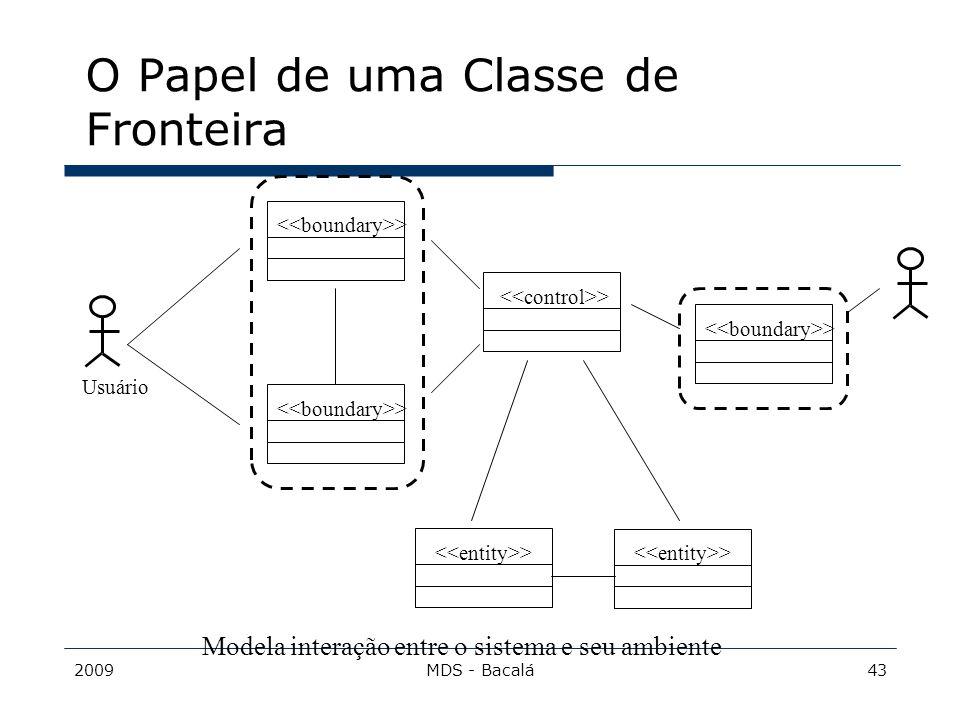 2009MDS - Bacalá43 O Papel de uma Classe de Fronteira > Usuário Modela interação entre o sistema e seu ambiente