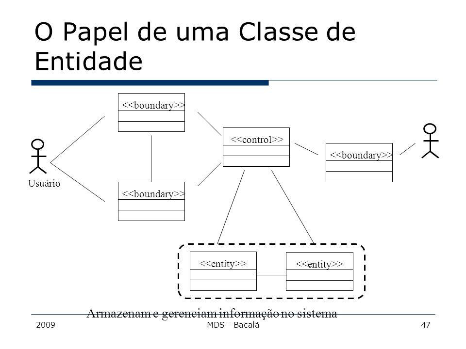 2009MDS - Bacalá47 O Papel de uma Classe de Entidade > Usuário Armazenam e gerenciam informação no sistema