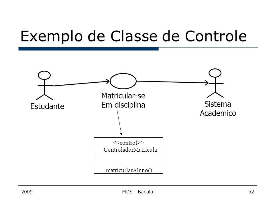 2009MDS - Bacalá52 Exemplo de Classe de Controle Matricular-se Em disciplina EstudanteSistema Academico > ControladorMatricula matricurlarAluno()