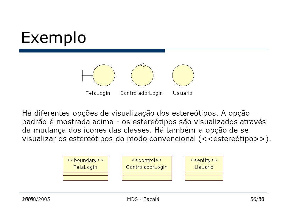 2009MDS - Bacalá5615/03/200556/28 Exemplo Há diferentes opções de visualização dos estereótipos. A opção padrão é mostrada acima - os estereótipos são