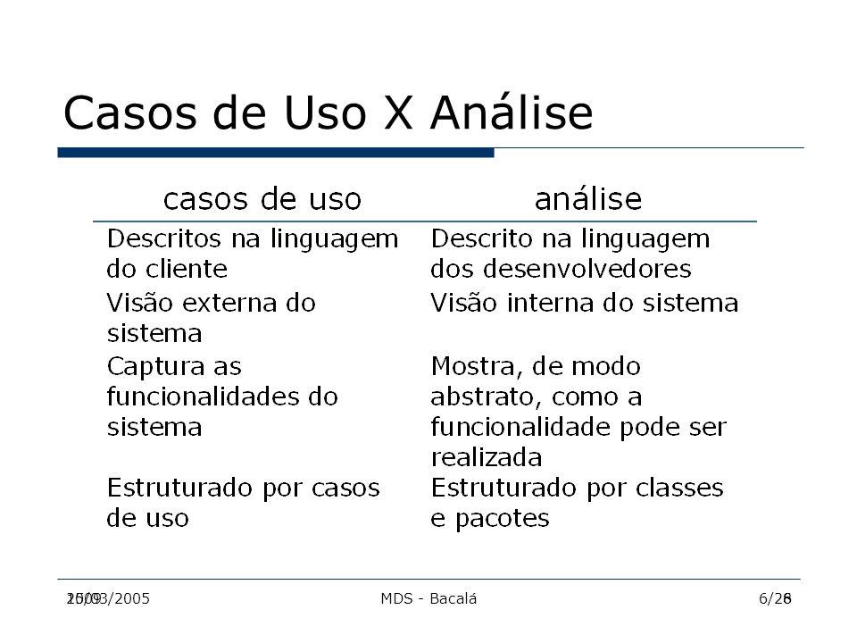 2009MDS - Bacalá615/03/20056/28 Casos de Uso X Análise