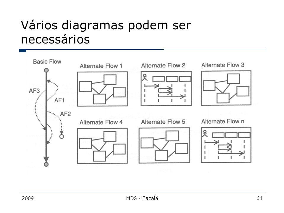 2009MDS - Bacalá64 Vários diagramas podem ser necessários