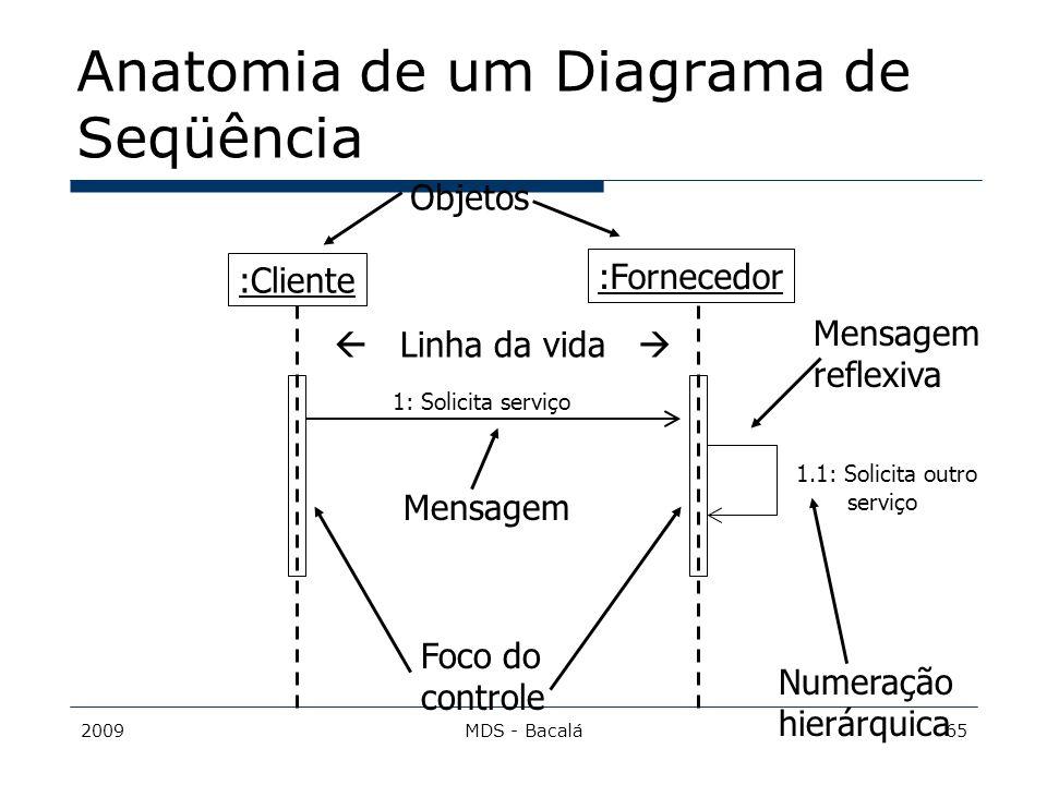 2009MDS - Bacalá65 Anatomia de um Diagrama de Seqüência :Cliente :Fornecedor Objetos  Linha da vida  1: Solicita serviço 1.1: Solicita outro serviço
