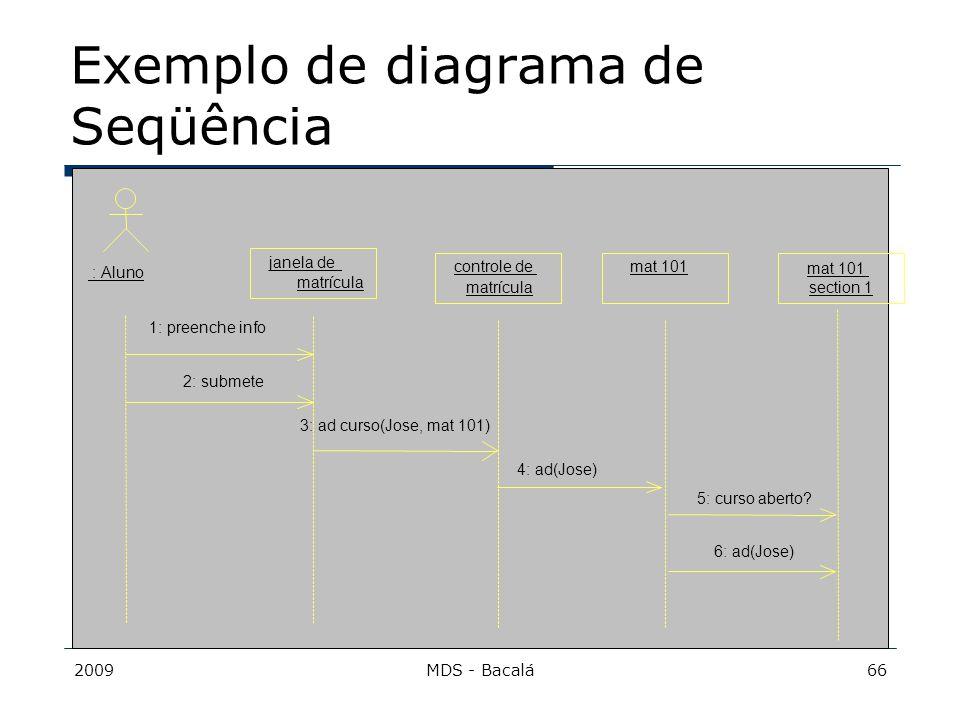 2009MDS - Bacalá66 Exemplo de diagrama de Seqüência : Aluno janela de matrícula controle de matrícula mat 101 1: preenche info 2: submete 3: ad curso(