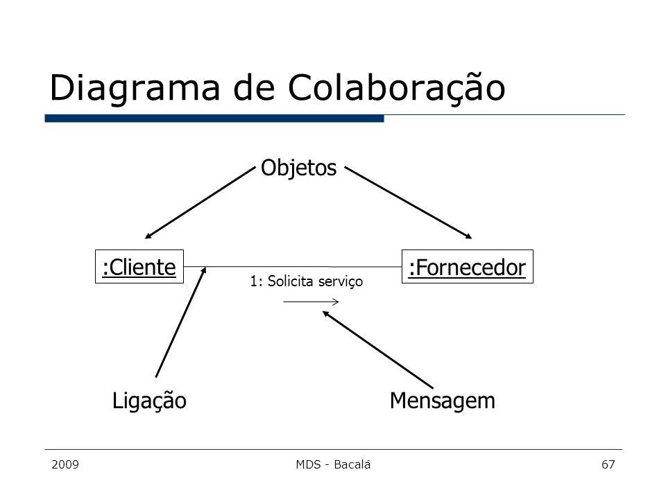 2009MDS - Bacalá67 Diagrama de Colaboração :Cliente :Fornecedor Objetos Mensagem 1: Solicita serviço Ligação