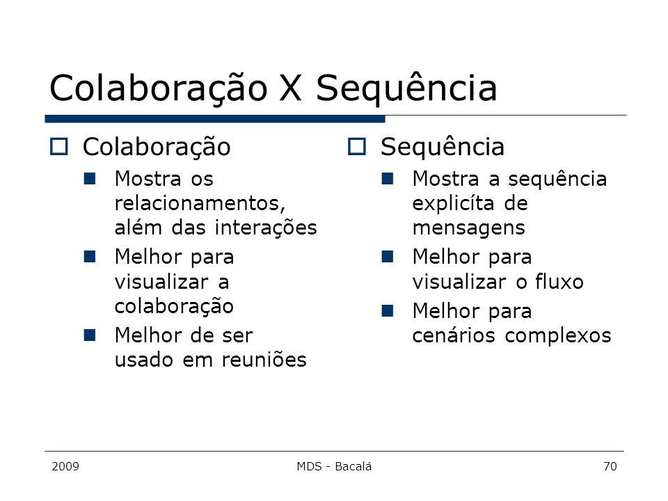 2009MDS - Bacalá70 Colaboração X Sequência  Colaboração Mostra os relacionamentos, além das interações Melhor para visualizar a colaboração Melhor de